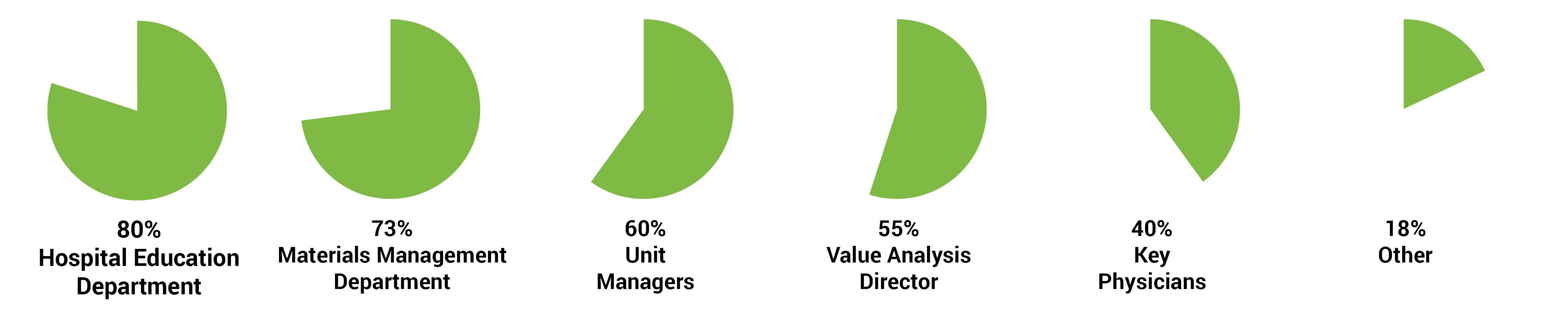 Key Stakeholders-1
