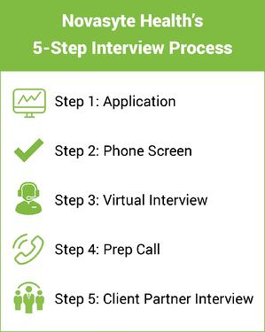 Novasyte Healths Interview Process-1